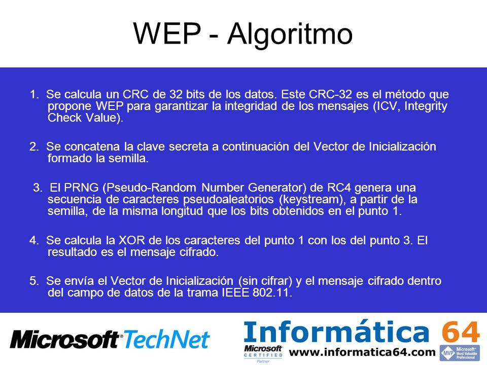WEP - Algoritmo 1. Se calcula un CRC de 32 bits de los datos. Este CRC-32 es el método que propone WEP para garantizar la integridad de los mensajes (
