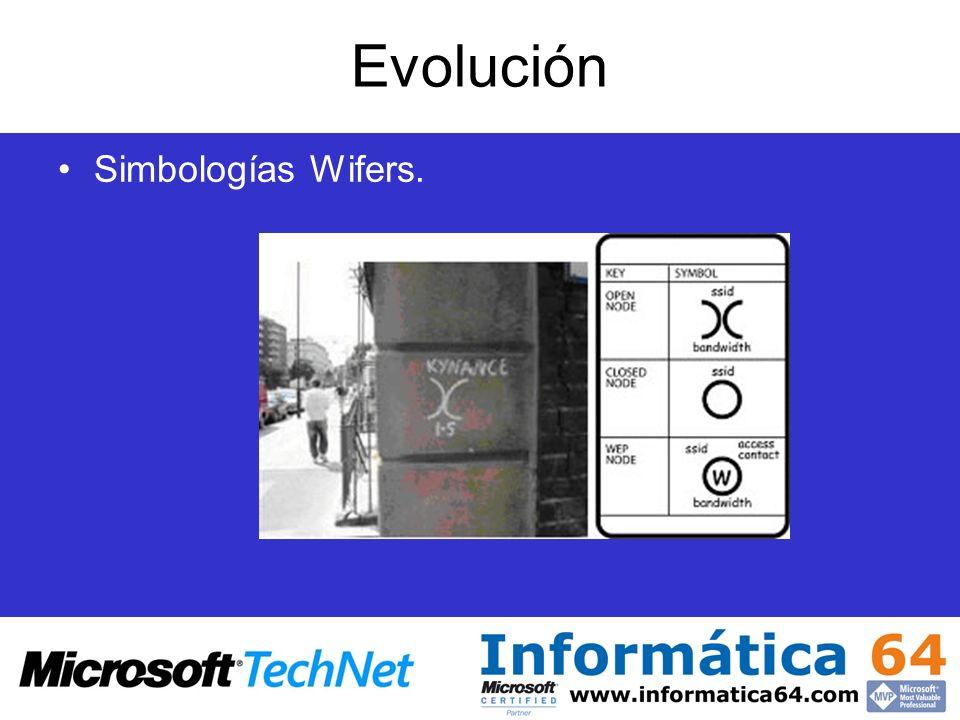 Evolución Simbologías Wifers.