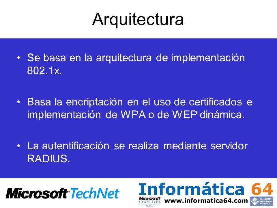 Arquitectura Se basa en la arquitectura de implementación 802.1x. Basa la encriptación en el uso de certificados e implementación de WPA o de WEP diná