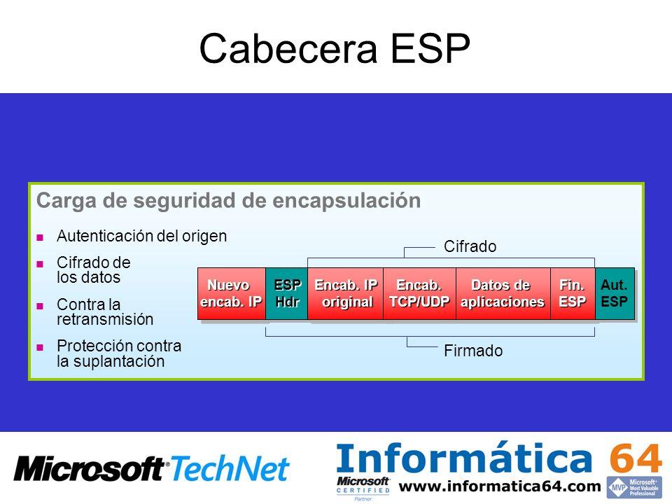 Cabecera ESP Nuevo encab. IP ESP Hdr Cifrado Firmado Autenticación del origen Cifrado de los datos Contra la retransmisión Protección contra la suplan
