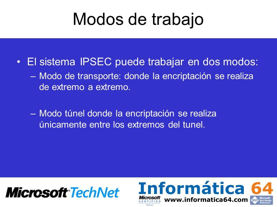 Modos de trabajo El sistema IPSEC puede trabajar en dos modos: –Modo de transporte: donde la encriptación se realiza de extremo a extremo. –Modo túnel