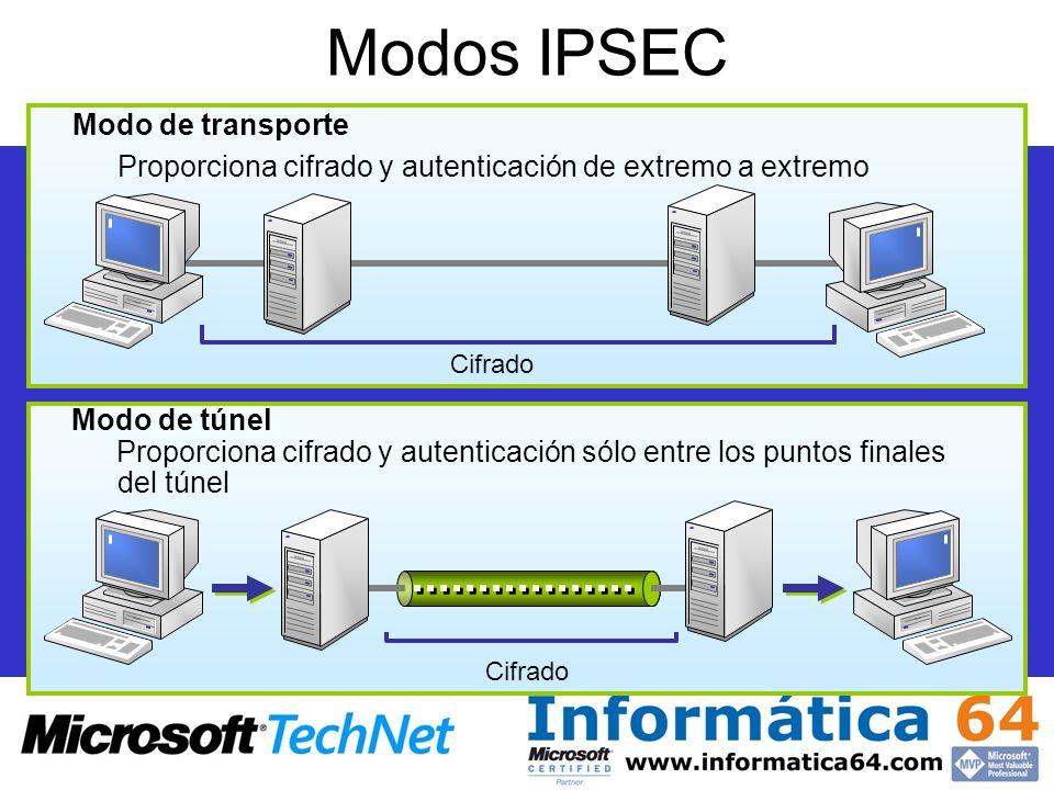 Modos IPSEC Cifrado Modo de túnel Proporciona cifrado y autenticación sólo entre los puntos finales del túnel Cifrado Modo de transporte Proporciona c