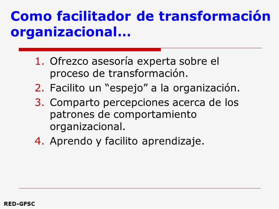 RED-GFSC En las organizaciones efectivas, las decisiones dependen de… 1.Preferencias individuales. 2.Consensos de los miembros del equipo. 3.Las norma