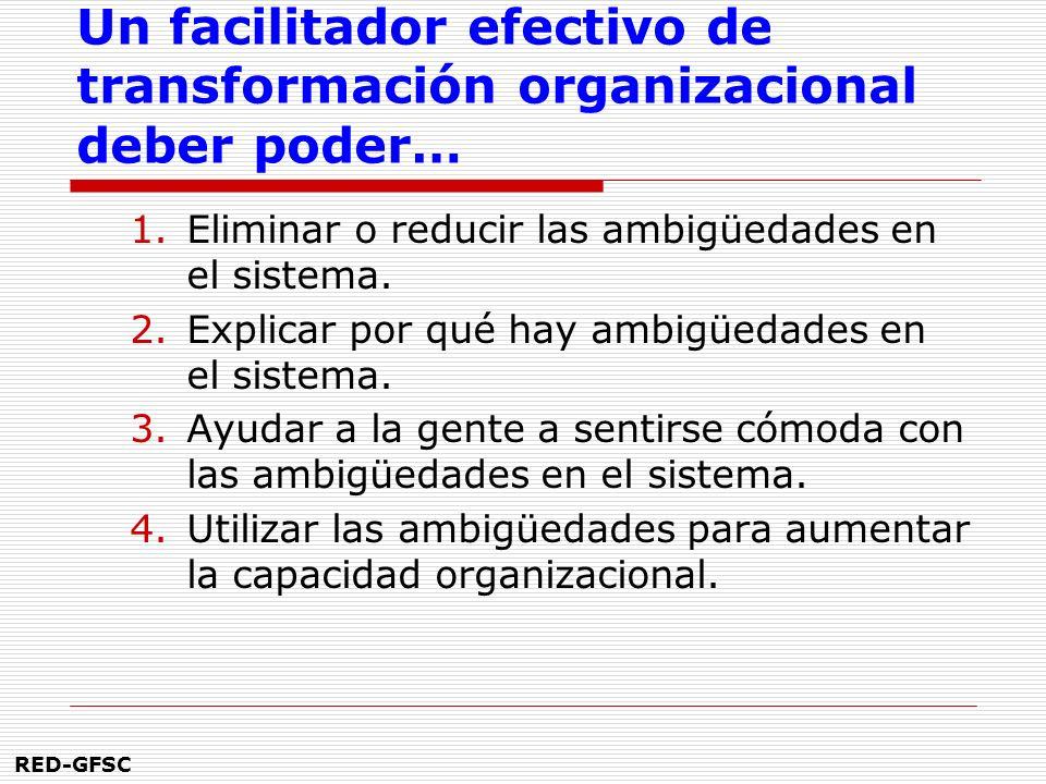 RED-GFSC Como facilitador de transformación organizacional… 1.Ofrezco asesoría experta sobre el proceso de transformación. 2.Facilito un espejo a la o