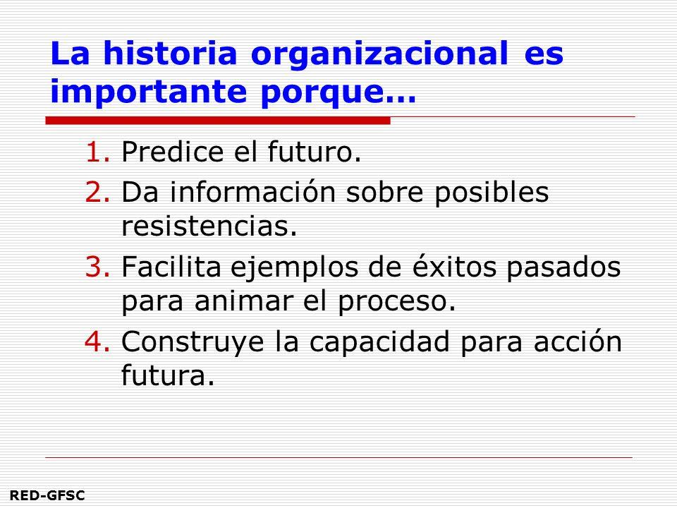 RED-GFSC La facilitación de una transformación organizacional debe iniciar con… 1.La tarea más urgente para la alta gerencia. 2.Los procesos y tareas
