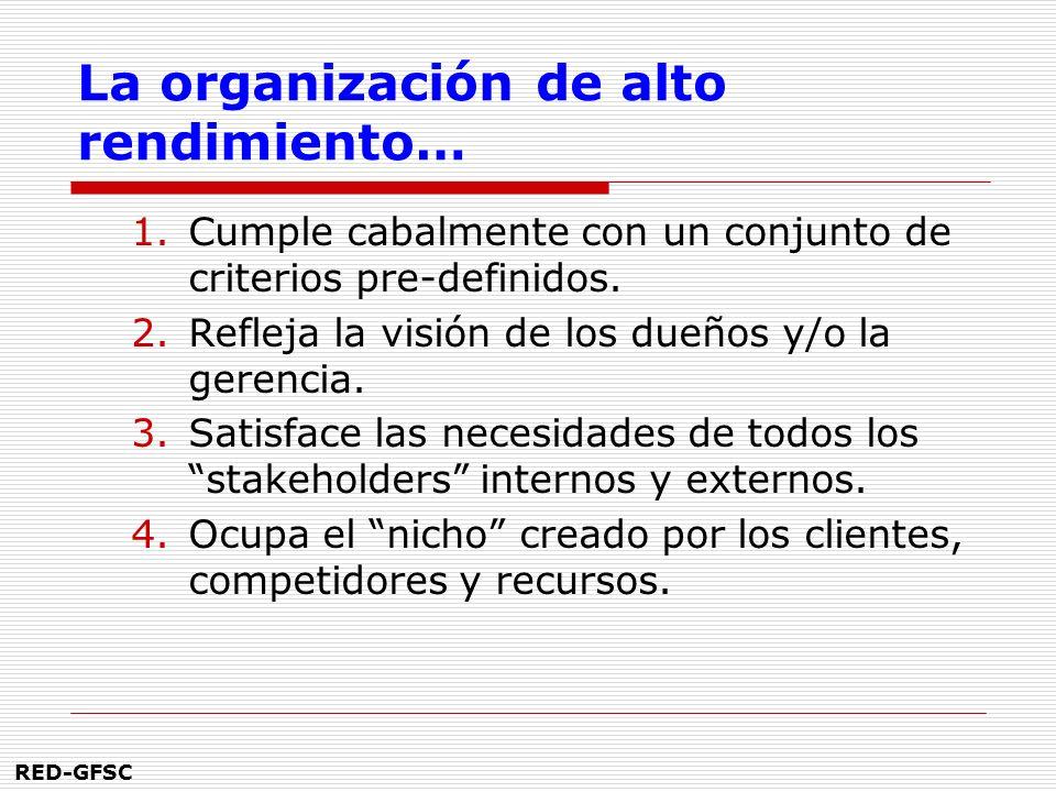 RED-GFSC Las diferencias dentro de la organización… 1.Distraen u obstaculizan la concentración y enfoque del trabajo. 2.Proveen variedad de procesos d