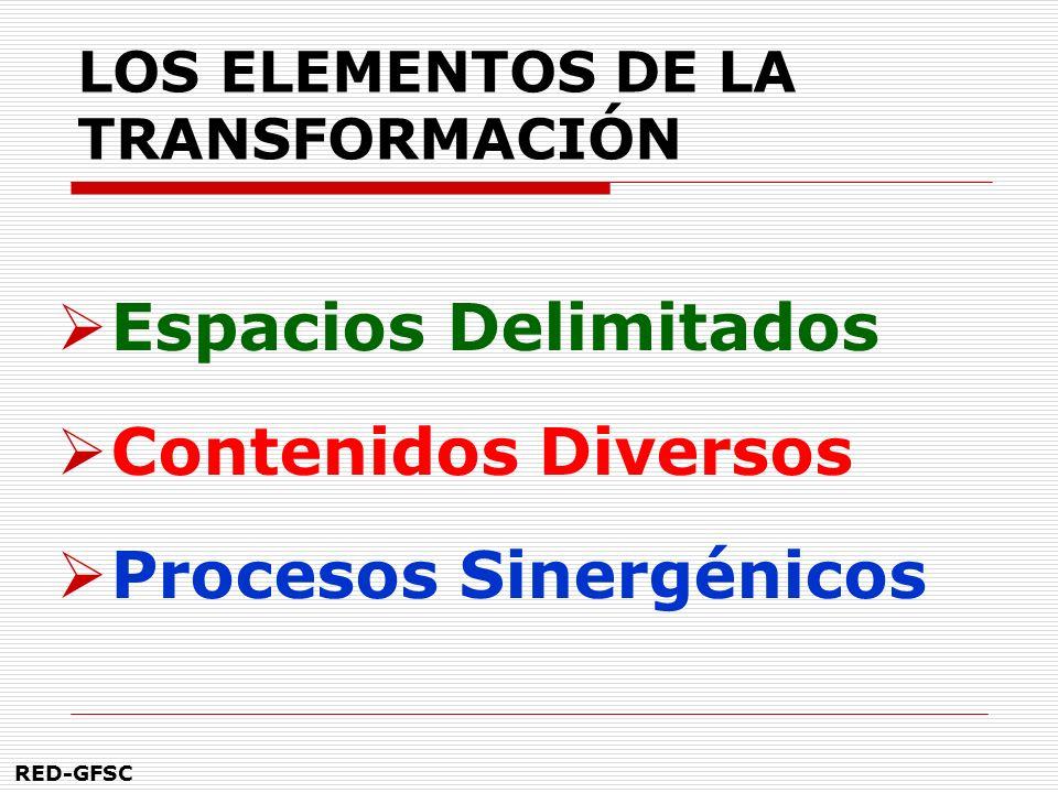 RED-GFSC CAOS ORDENCONTROL CAosORDen TRANSFORMACIÓN CAÓRDICA (Dee Hock)