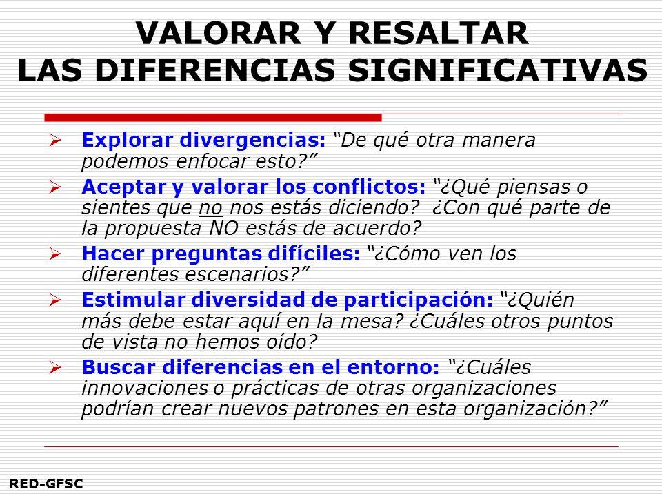 RED-GFSC CONTENIDOS DIVERSOS La sinergia requiere diversidad y esta requiere inclusión. Entre mayor diversidad, más potencial de sinergia (y más dific