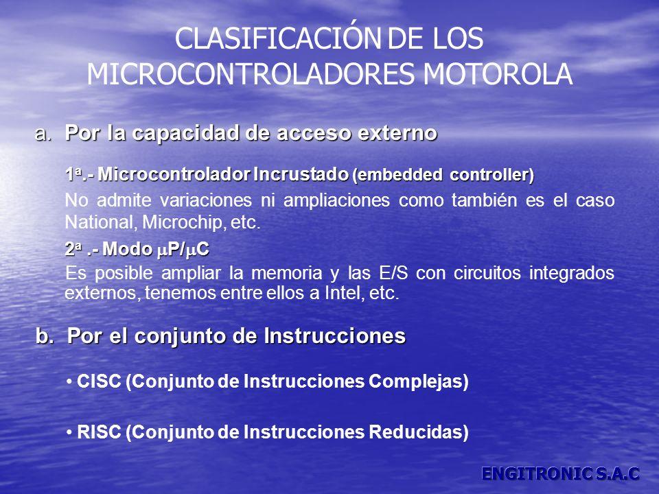 a. Por la capacidad de acceso externo 1 a.- Microcontrolador Incrustado (embedded controller) No admite variaciones ni ampliaciones como también es el