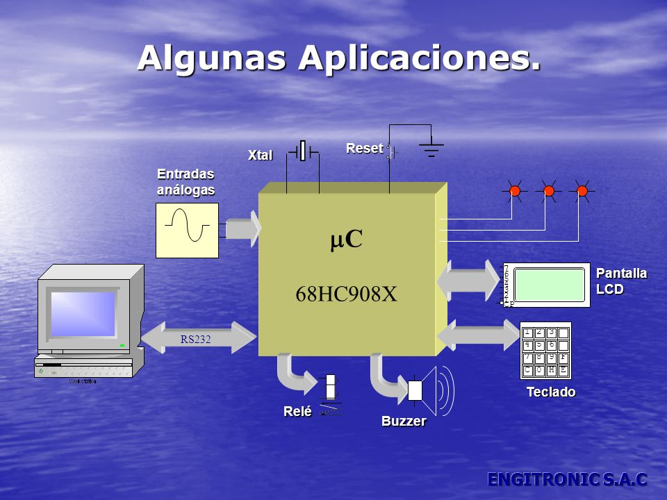 C 68HC908X RS232 C0HE 789F 456 123 7 6 5 4 3 2 1 CP Relé Buzzer Teclado PantallaLCD Xtal Reset Entradas análogas Algunas Aplicaciones.