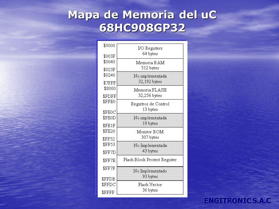 Mapa de Memoria del uC 68HC908GP32