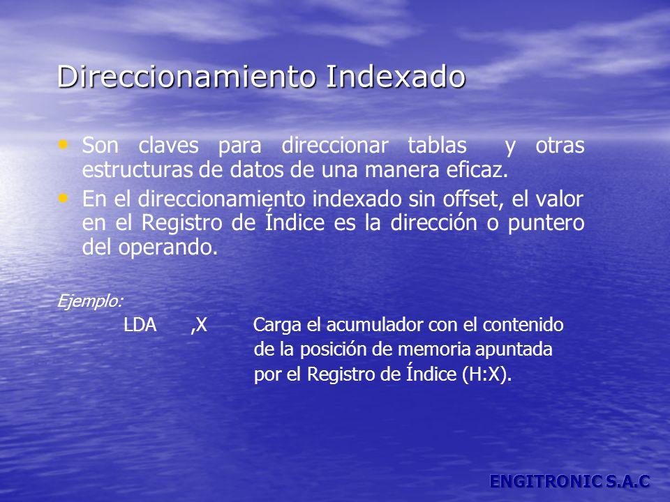 Direccionamiento Indexado Son claves para direccionar tablas y otras estructuras de datos de una manera eficaz. En el direccionamiento indexado sin of