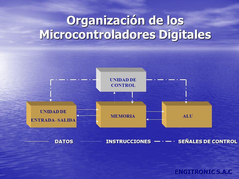 El Microcontrolador (Uso) Usamos uC principalmente donde la potencia de procesamiento no es importante.
