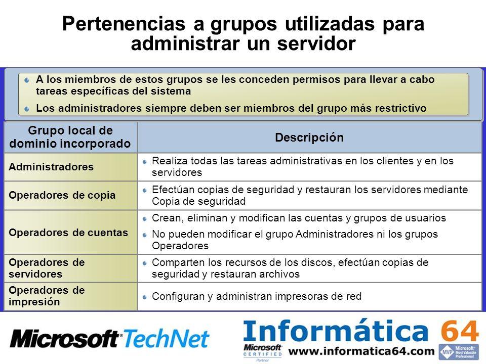 Contacto Javier Pereña Peñaranda jperena@informatica64.com jperena@informatica64.com jperena@informatica64.com Technet http://www.microsoft.com/spain/technet http://www.microsoft.com/spain/technet http://www.microsoft.com/spain/technet Informatica64 http://www.informatica64.com http://www.informatica64.com http://www.informatica64.com informatica64@informatica64.com +34 91 665 99 98 Material Seminarios http://www.informatica64.com/handsonlab/handsonlab.asp http://www.informatica64.com/handsonlab/handsonlab.asp http://www.informatica64.com/handsonlab/handsonlab.asp