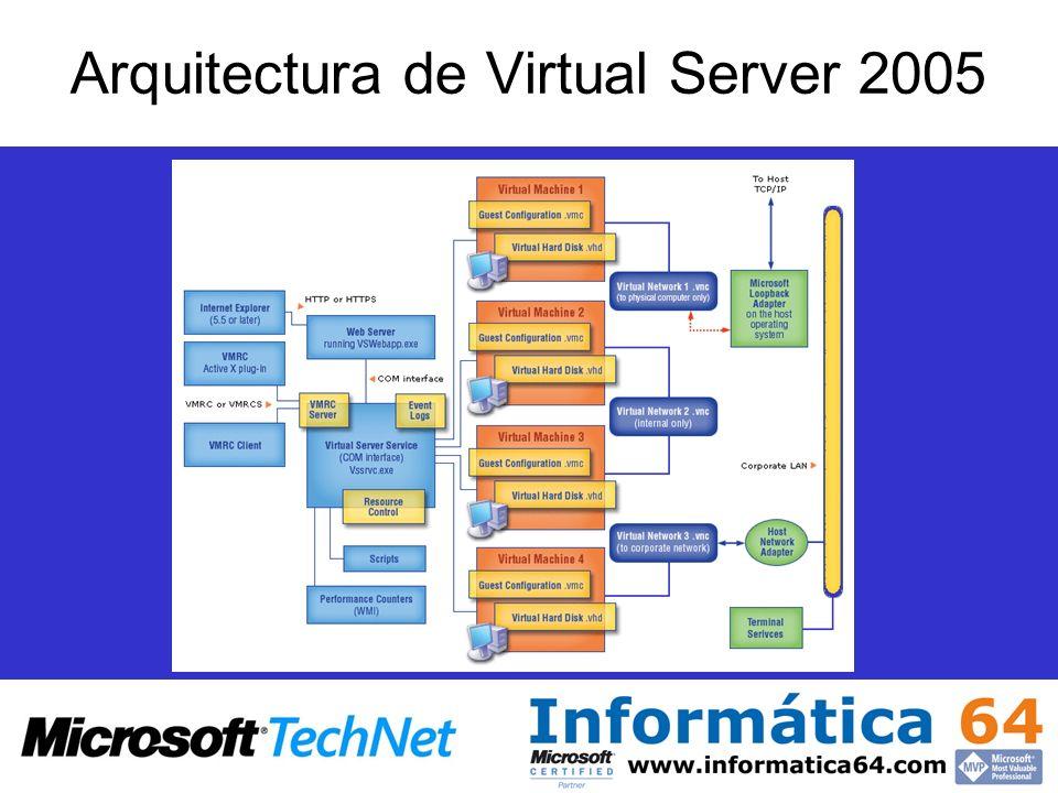 Virtual Server 2005 es una aplicación multihilos que corre como un servicio del sistema Cada maquina se ejecuta en su propio hilo de ejecución.