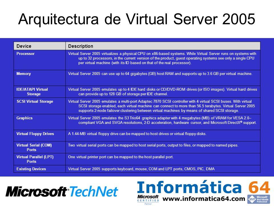 Arquitectura de Virtual Server 2005 DeviceDescription Virtual Ethernet Controller Virtual Server 2005 emulates a multi-port Intel 21141 10/100TX Ethernet controller with 4 virtual network adapters.