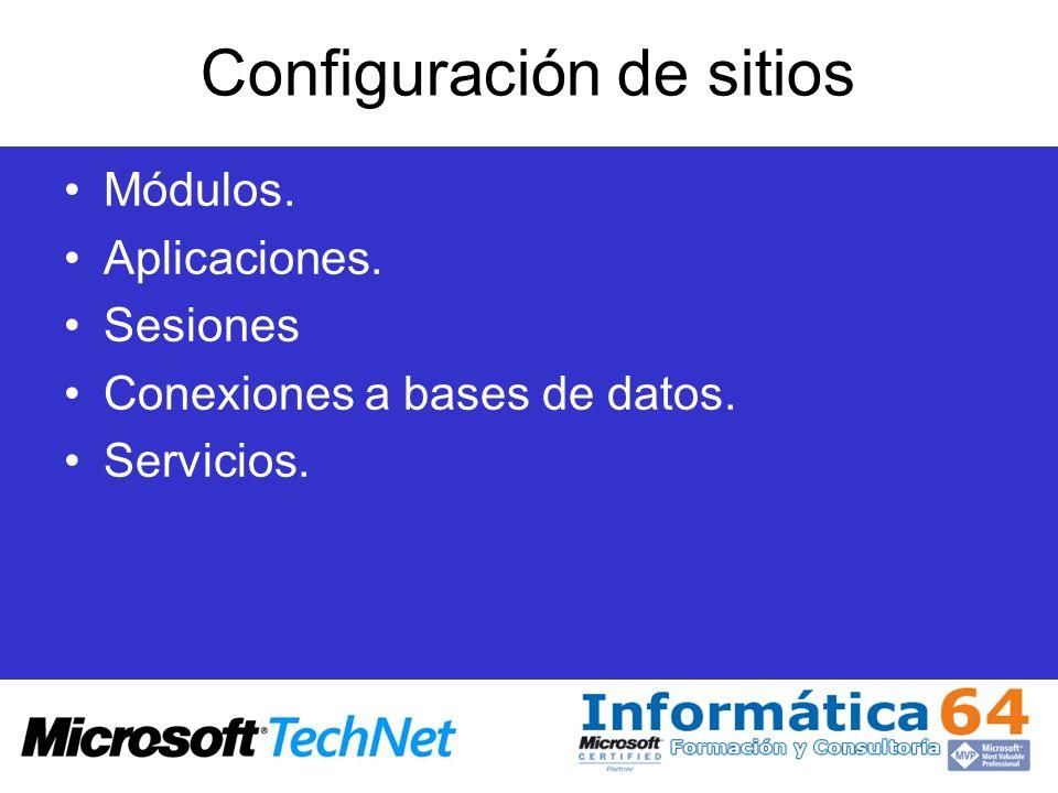 Configuración de sitios Módulos. Aplicaciones. Sesiones Conexiones a bases de datos. Servicios.