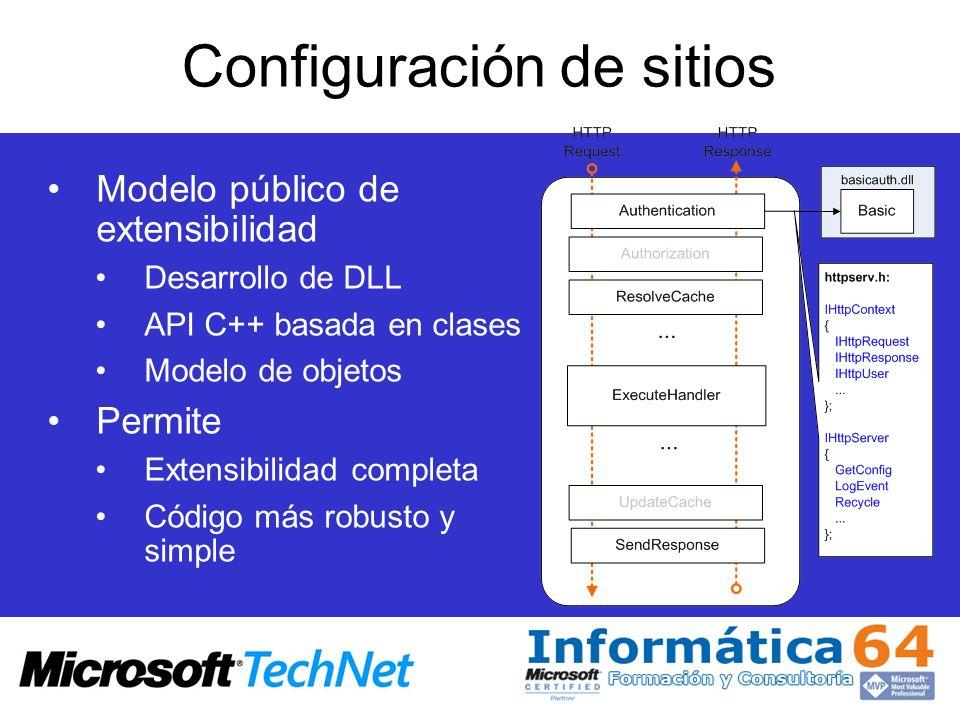 Configuración de sitios Modelo público de extensibilidad Desarrollo de DLL API C++ basada en clases Modelo de objetos Permite Extensibilidad completa