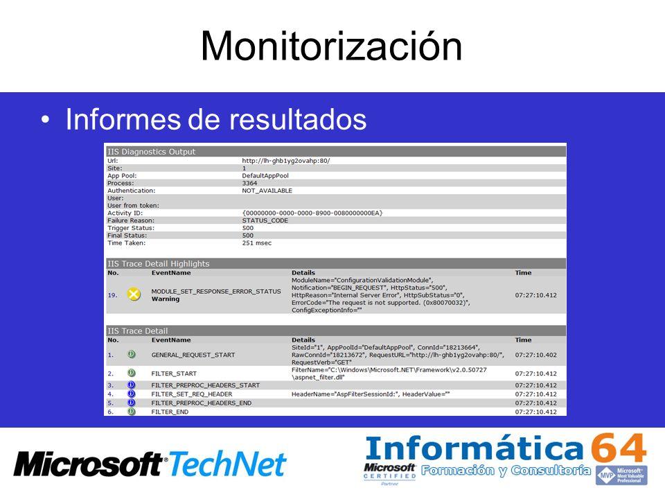 Monitorización Informes de resultados