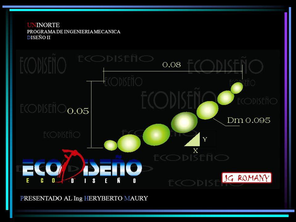 UNINORTE PROGRAMA DE INGENIERIA MECANICA DISEÑO II PRESENTADO AL Ing HERYBERTO MAURY