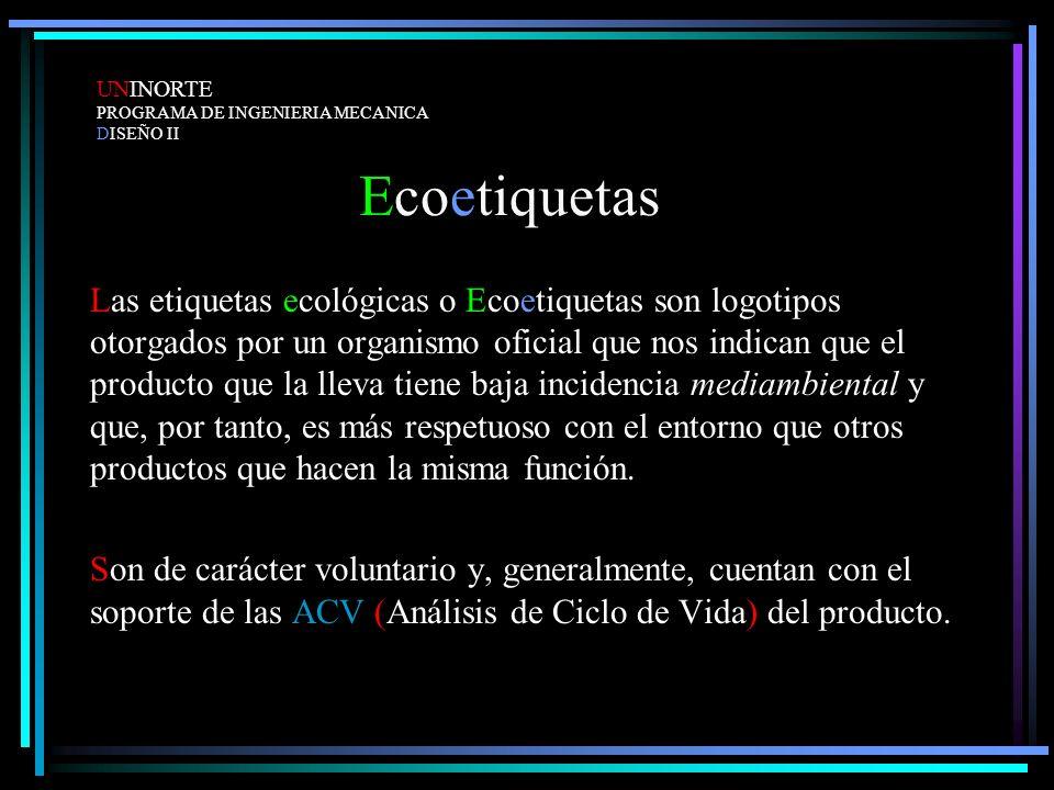 Ecoetiquetas Las etiquetas ecológicas o Ecoetiquetas son logotipos otorgados por un organismo oficial que nos indican que el producto que la lleva tie