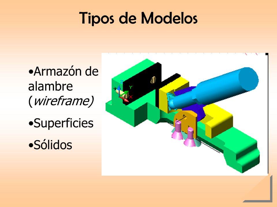 Tipos de Modelos Armazón de alambre (wireframe) Superficies Sólidos
