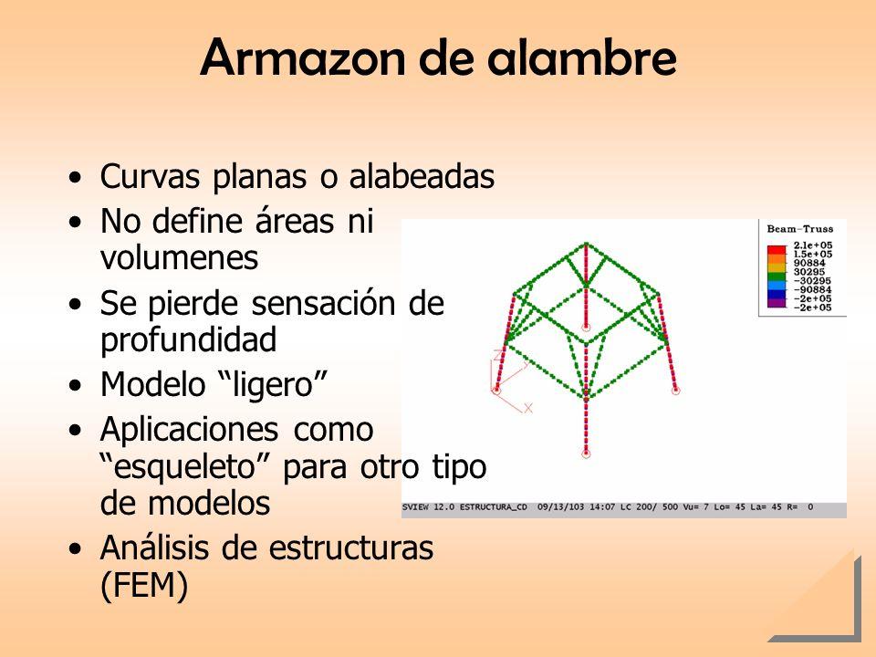 Armazon de alambre Curvas planas o alabeadas No define áreas ni volumenes Se pierde sensación de profundidad Modelo ligero Aplicaciones como esqueleto