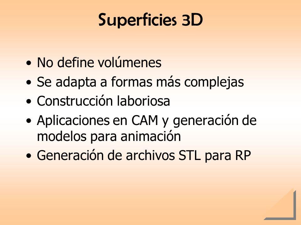 Superficies 3D No define volúmenes Se adapta a formas más complejas Construcción laboriosa Aplicaciones en CAM y generación de modelos para animación