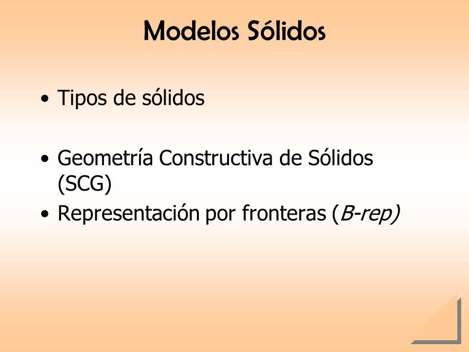 Modelos Sólidos Tipos de sólidos Geometría Constructiva de Sólidos (SCG) Representación por fronteras (B-rep)
