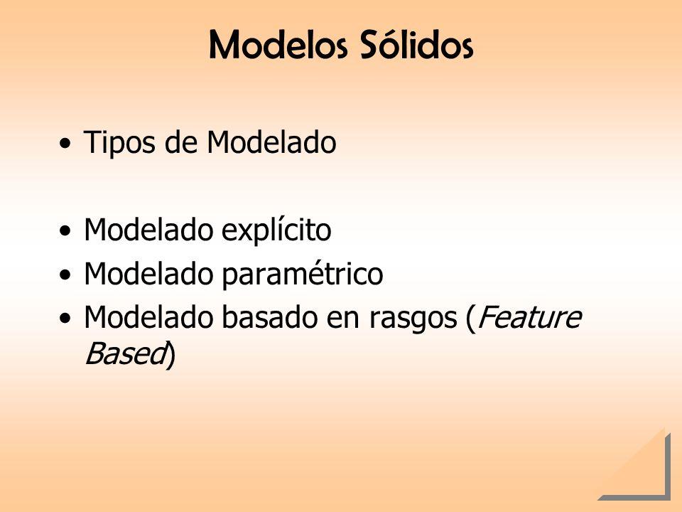 Modelos Sólidos Tipos de Modelado Modelado explícito Modelado paramétrico Modelado basado en rasgos (Feature Based)
