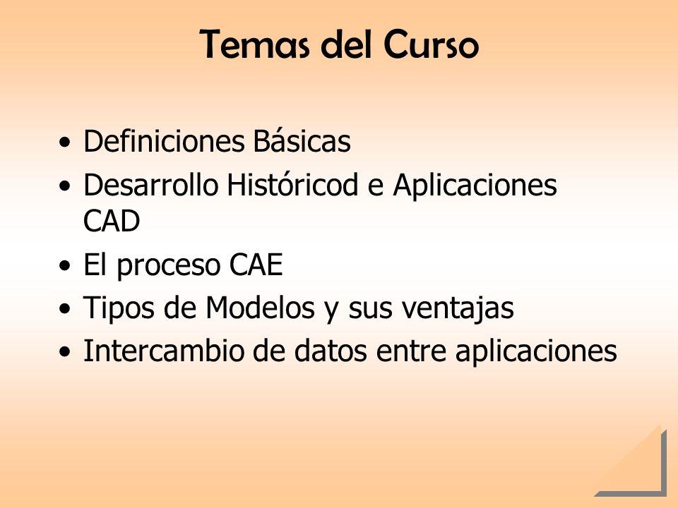 Temas del Curso Definiciones Básicas Desarrollo Históricod e Aplicaciones CAD El proceso CAE Tipos de Modelos y sus ventajas Intercambio de datos entr