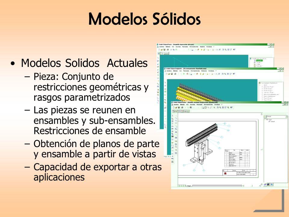 Modelos Sólidos Modelos Solidos Actuales –Pieza: Conjunto de restricciones geométricas y rasgos parametrizados –Las piezas se reunen en ensambles y su