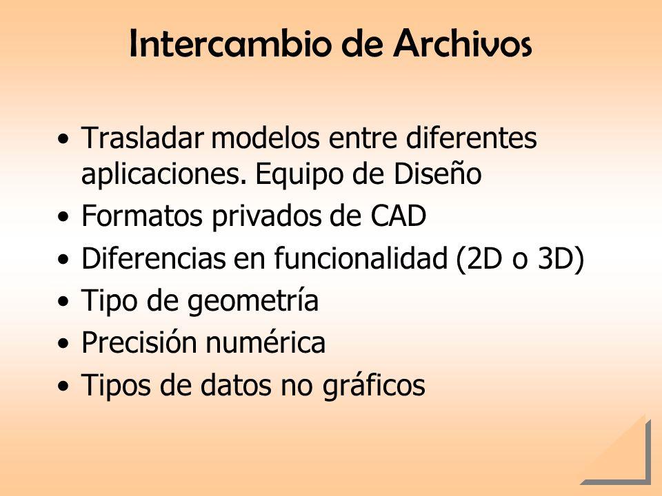 Intercambio de Archivos Trasladar modelos entre diferentes aplicaciones. Equipo de Diseño Formatos privados de CAD Diferencias en funcionalidad (2D o