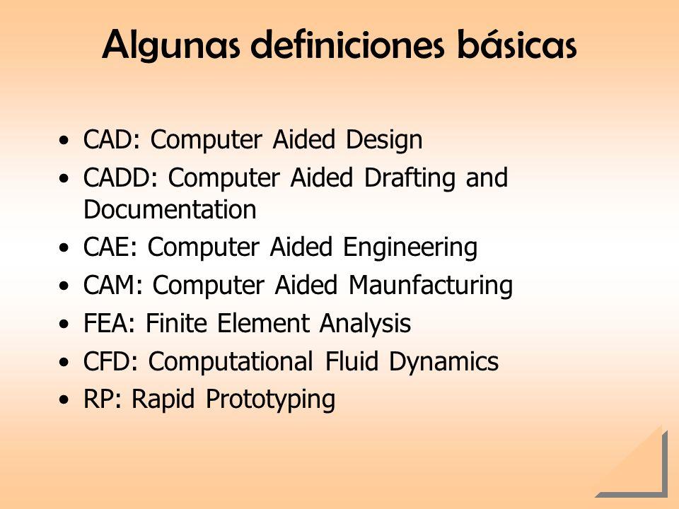 Algunas definiciones básicas CAD: Computer Aided Design CADD: Computer Aided Drafting and Documentation CAE: Computer Aided Engineering CAM: Computer