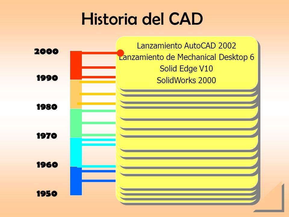 Historia del CAD 1950 1960 1970 1980 1990 2000 Fuerza Aérea de los estados unidos proyecto SAGE (Semi Automatic Ground Environment) desarrollado en el