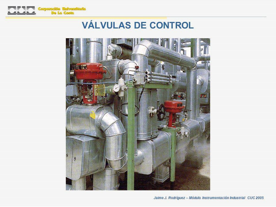 Jaime J. Rodríguez – Módulo Instrumentación Industrial CUC 2005 VÁLVULAS DE CONTROL
