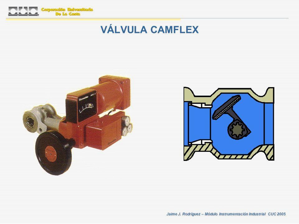 Jaime J. Rodríguez – Módulo Instrumentación Industrial CUC 2005 VÁLVULA CAMFLEX
