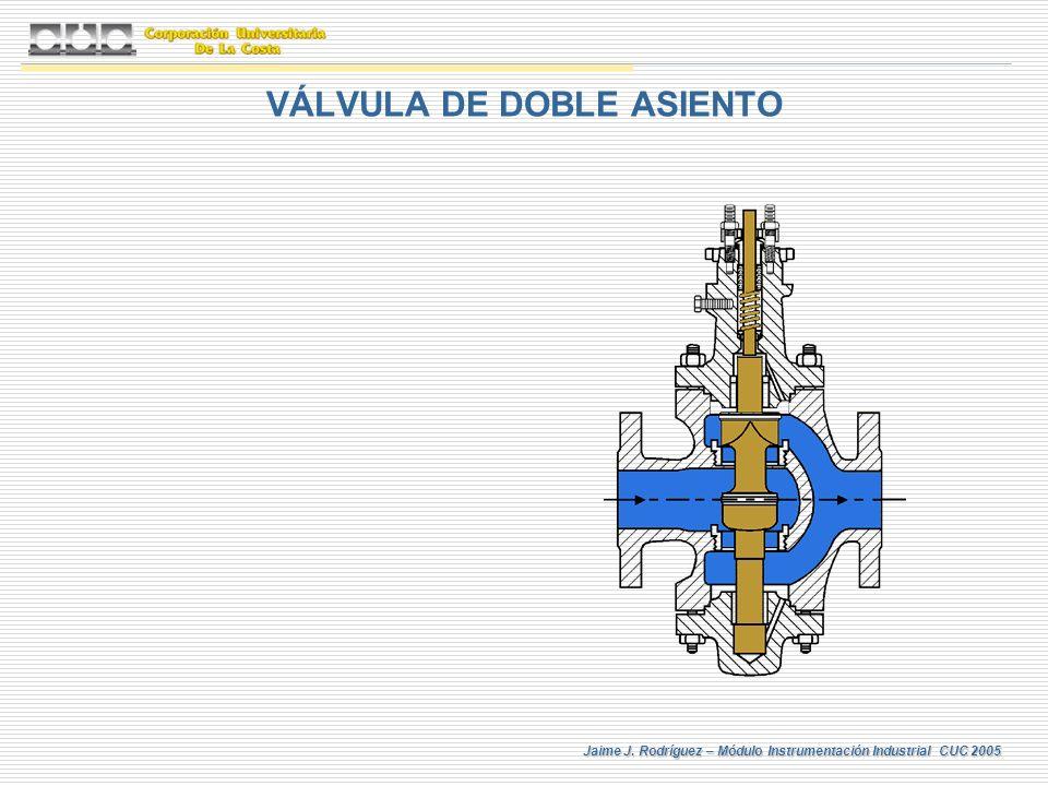 Jaime J. Rodríguez – Módulo Instrumentación Industrial CUC 2005 VÁLVULA DE DOBLE ASIENTO