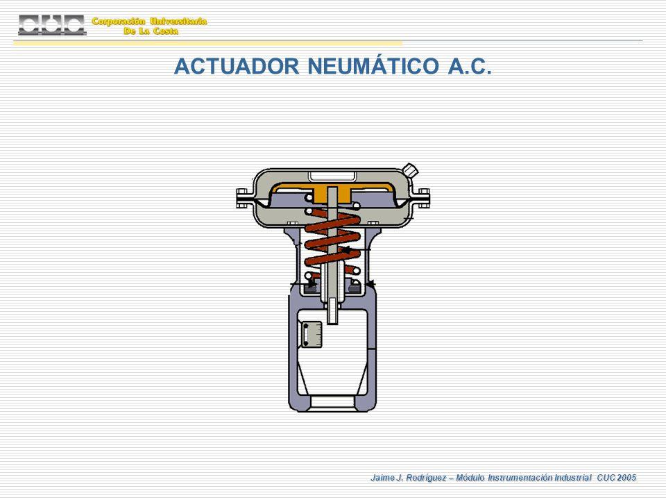 Jaime J. Rodríguez – Módulo Instrumentación Industrial CUC 2005 ACTUADOR NEUMÁTICO A.C.