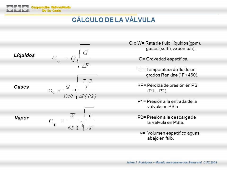 Jaime J. Rodríguez – Módulo Instrumentación Industrial CUC 2005 VÁLVULA DE DIAFRAGMA