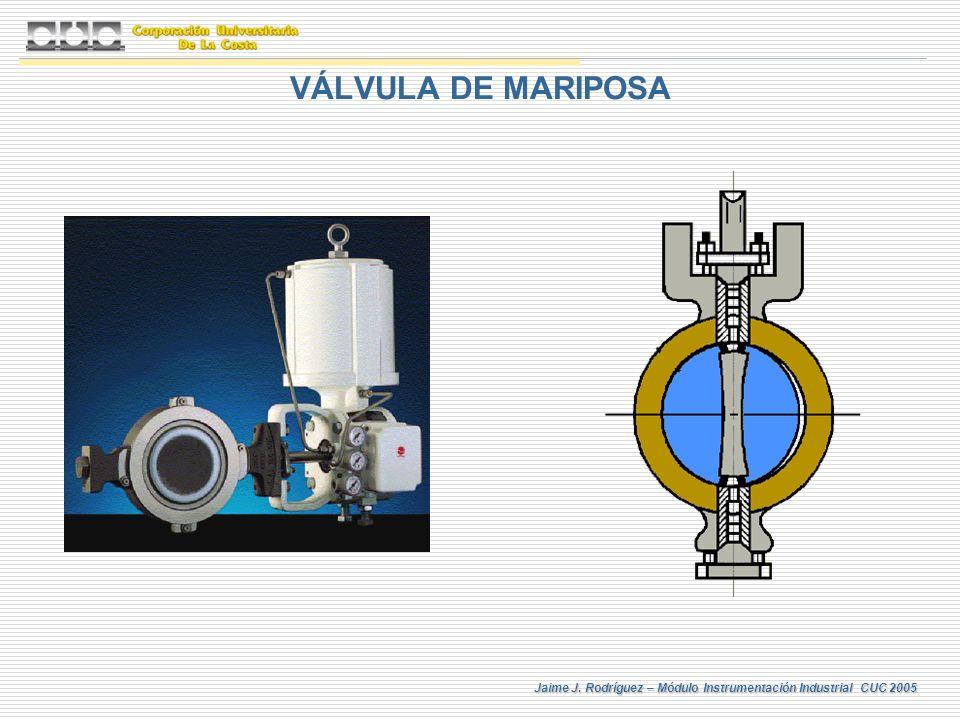 Jaime J. Rodríguez – Módulo Instrumentación Industrial CUC 2005 VÁLVULA DE MARIPOSA