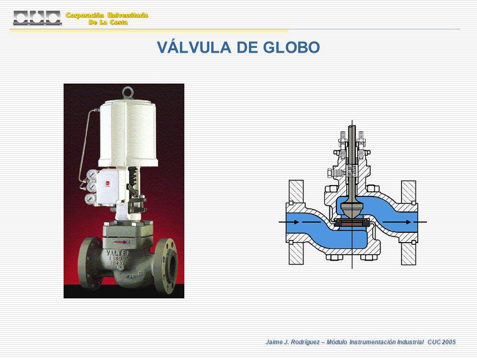 Jaime J. Rodríguez – Módulo Instrumentación Industrial CUC 2005 VÁLVULA DE GLOBO
