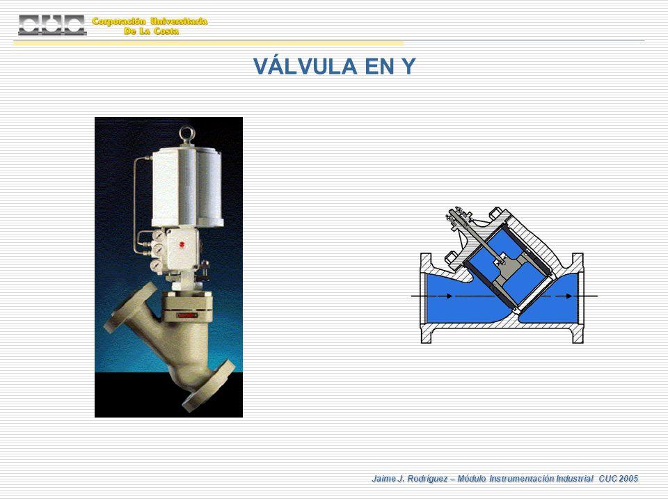 Jaime J. Rodríguez – Módulo Instrumentación Industrial CUC 2005 VÁLVULA GLOBO TIPO JAULA