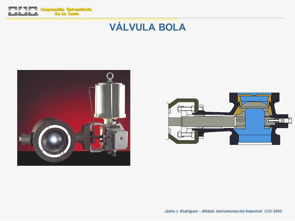 Jaime J. Rodríguez – Módulo Instrumentación Industrial CUC 2005 VÁLVULA BOLA