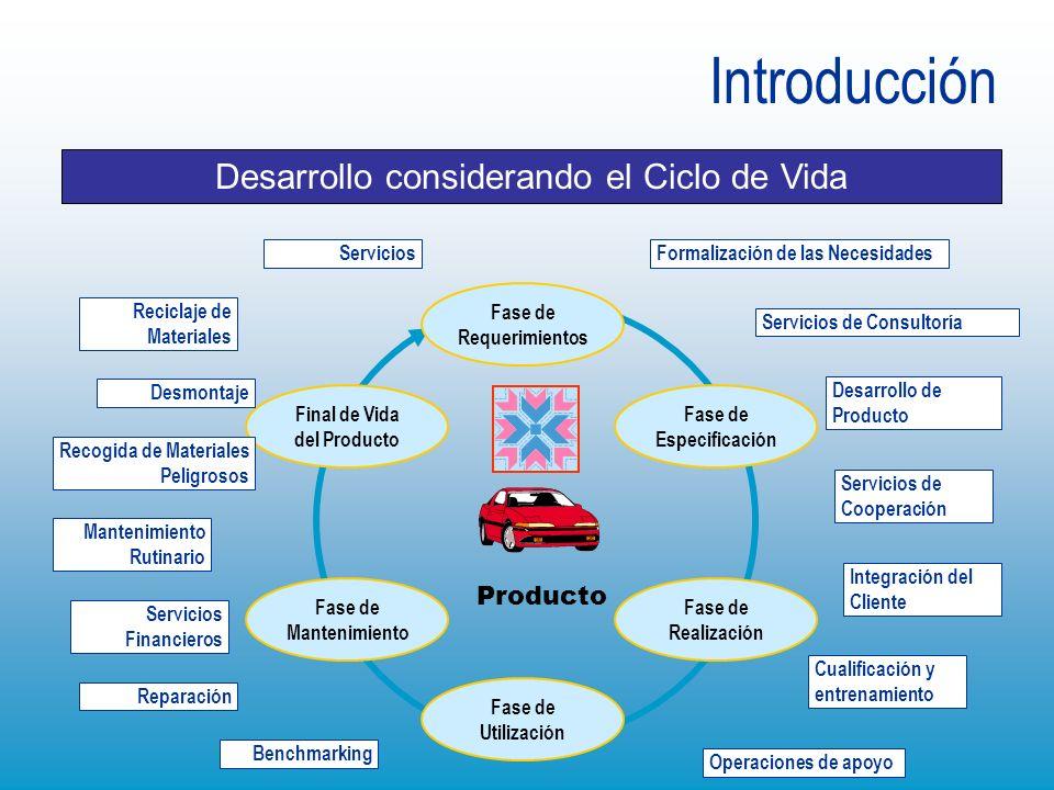 Fase de Requerimientos Fase de Mantenimiento Fase de Realización Fase de Especificación Final de Vida del Producto Fase de Utilización Formalización d
