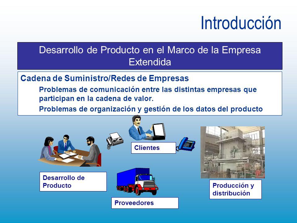 Desarrollo de Producto en el Marco de la Empresa Extendida Cadena de Suministro/Redes de Empresas Problemas de comunicación entre las distintas empres
