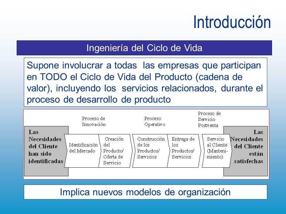 Ingeniería del Ciclo de Vida Supone involucrar a todas las empresas que participan en TODO el Ciclo de Vida del Producto (cadena de valor), incluyendo