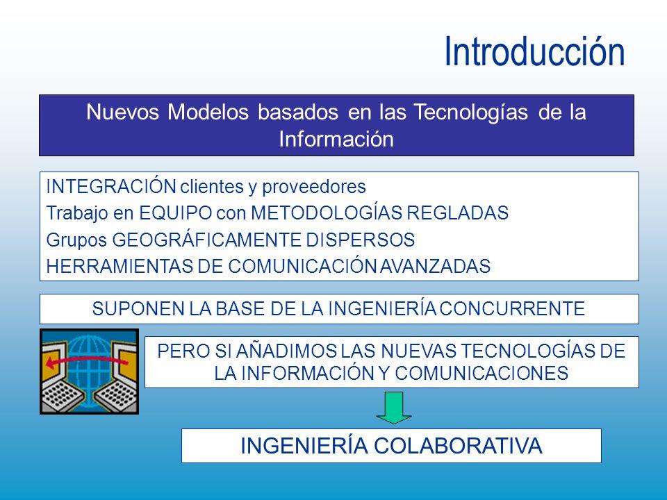 Nuevos Modelos basados en las Tecnologías de la Información INTEGRACIÓN clientes y proveedores Trabajo en EQUIPO con METODOLOGÍAS REGLADAS Grupos GEOG