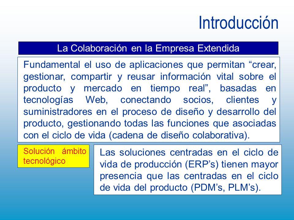 Introducción Las soluciones centradas en el ciclo de vida de producción (ERPs) tienen mayor presencia que las centradas en el ciclo de vida del produc