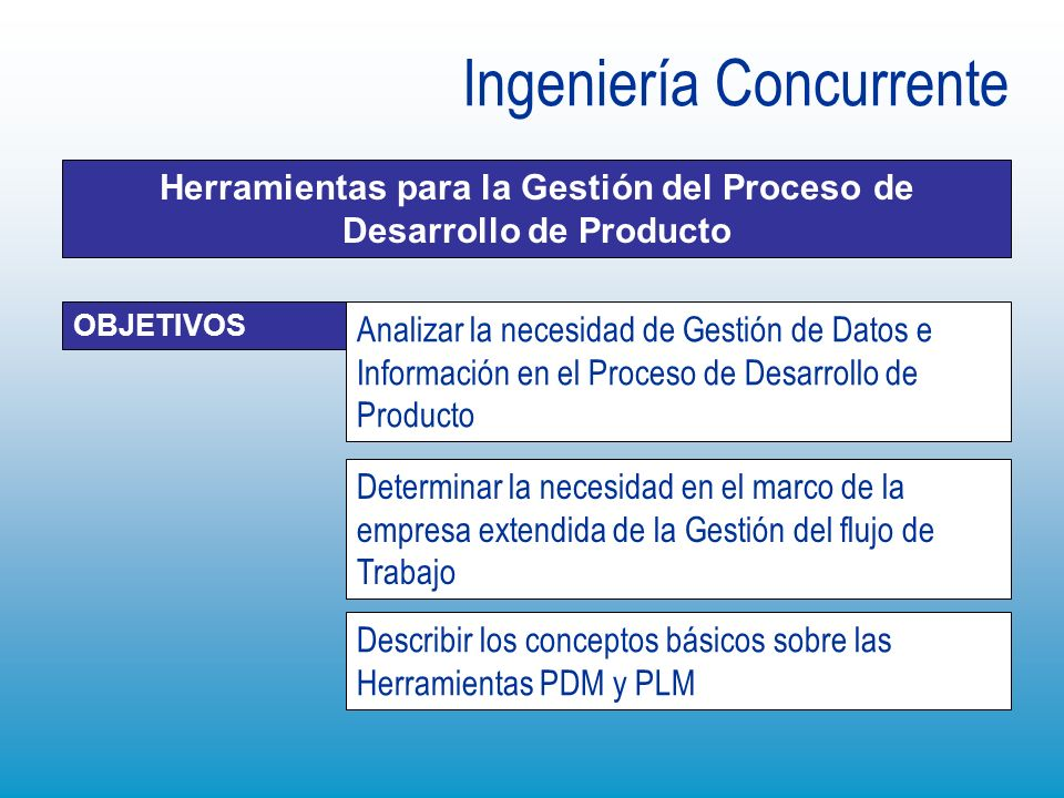 Analizar la necesidad de Gestión de Datos e Información en el Proceso de Desarrollo de Producto OBJETIVOS Ingeniería Concurrente Determinar la necesid
